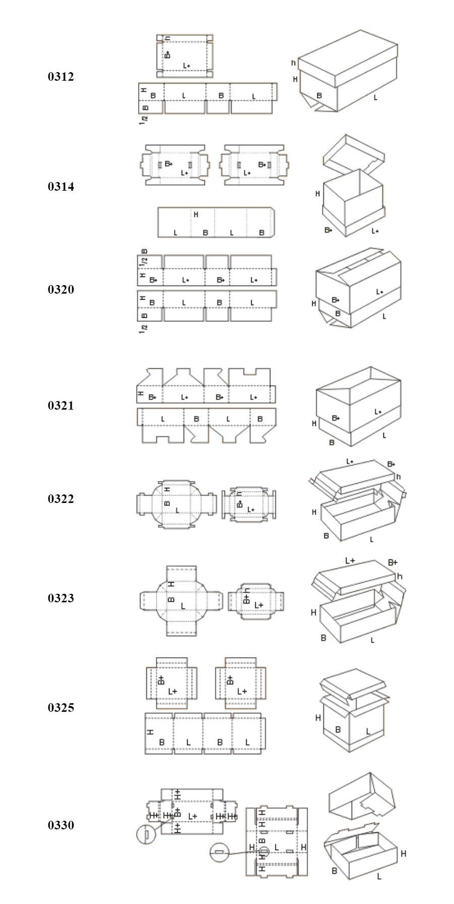 Виды коробок FEFCO 03xx