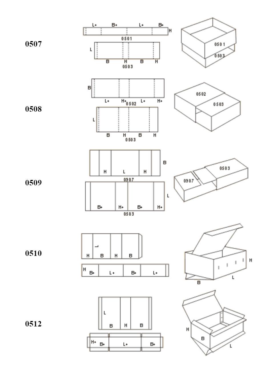 Виды коробок FEFCO 05xx