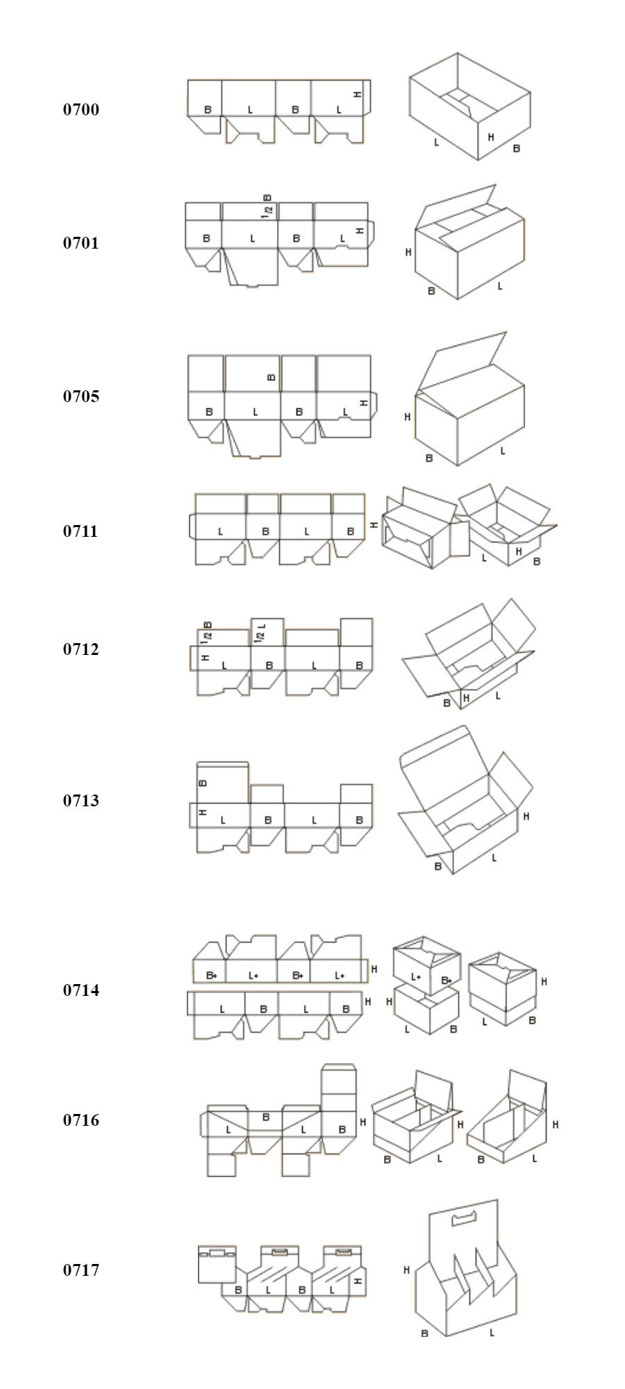 Виды коробок FEFCO-ASSCO